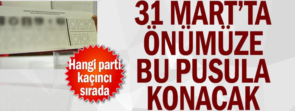 31 Mart'ta Kullanılacak Oy Pusulaları Belli Oldu