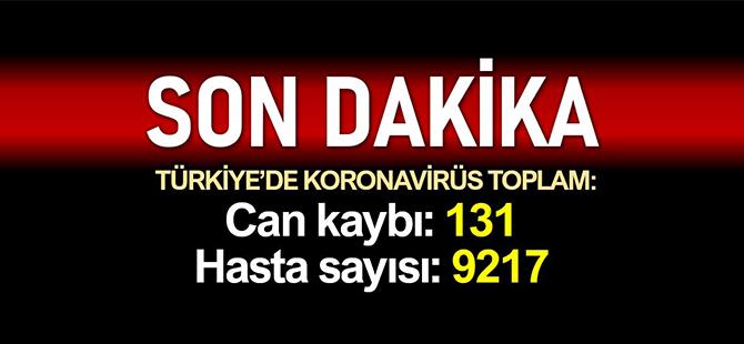 Türkiye'de Coronadan Toplam Ölüm Sayısı 131'e Yükseldi!