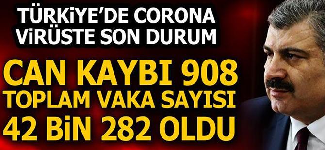 Türkiye'de Corona Virüsten Can Kaybı 96 Artarak 908 Oldu