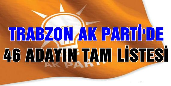 Trabzon'da Hareketli Günler Yaşanıyor.