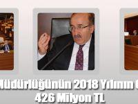 TİSKİ Genel Müdürlüğünün 2018 Yılı Gider Bütçesi 426 Milyon TL