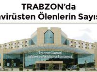 Trabzon'da Koronavirüsten Ölenlerin Sayısı Arttı!