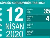Türkiye Corona Verileri: Ölüm Sayısı 1198'e, Vaka Sayısı 56956'ya Yükseldi