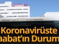 Akçaabat Haçkalı Baba Devlet Hastanesinde Son Durum.(17 Nisan 2020)