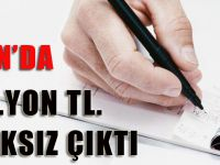 Trabzon'da 300 Milyon TL. Çek Karşılıksız Çıktı