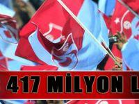 Trabzonspor'un Borcu 417 Milyon Lira