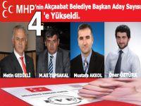 MHP'nin Akçaabat Belediye Başkan Aday Aday Sayısı 4'e Çıktı.